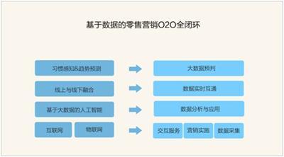 http://www.wdkjrobot.com/d/pic/xinwen/1509961368718021120(1).jpg