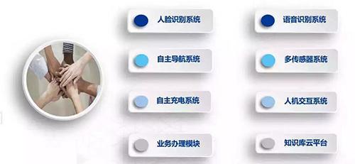 政务服务乐虎国际在线登录、政务乐虎国际在线登录